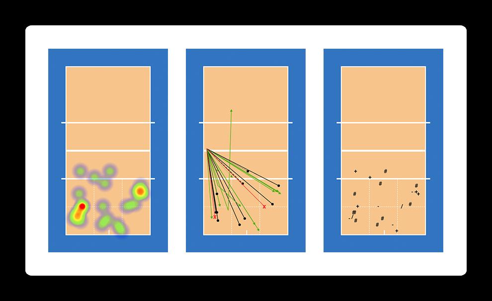 Heat map / Arrows / Effects