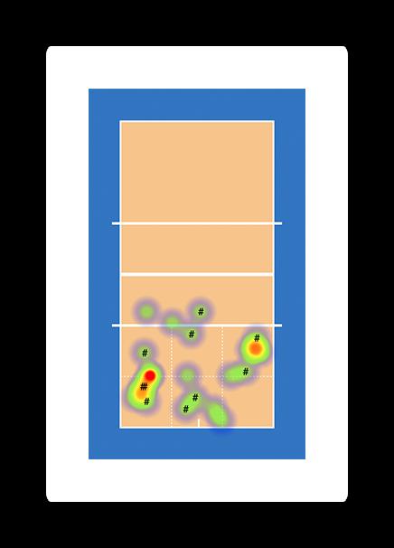 Heat map with kills
